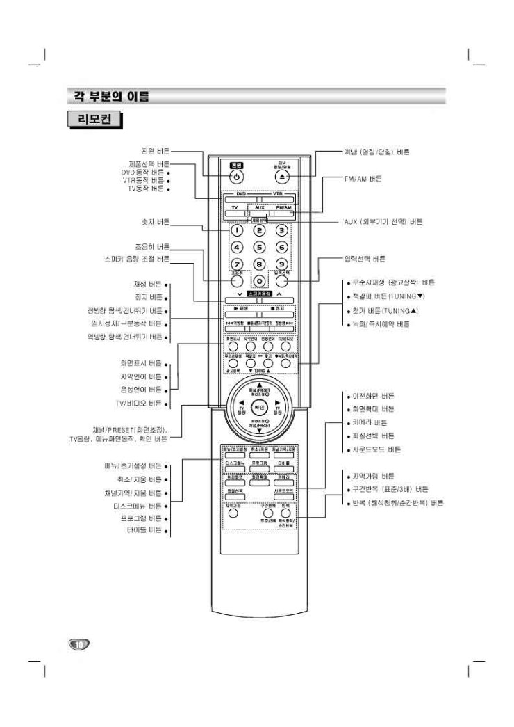 LG_XCA_3210T_리모콘_사용설명서.jpg